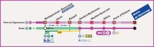 Ligne de métro 4  Porte de Clignancourt-Montroge