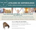 la table des matières Sophrologie-Mars-Avril 2019.png
